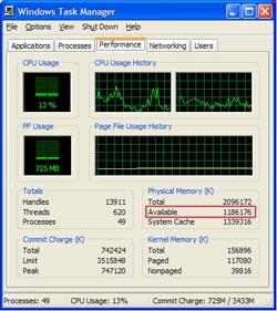 Bốn bước hướng dẫn để lắp đặt thêm RAM - www.TAICHINH2A.COM