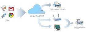 Giải pháp in mới với Google Cloud Print