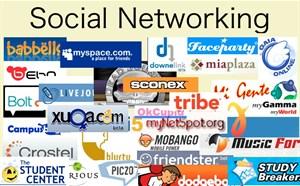 Những điều bạn không nên chia sẻ trên mạng xã hội