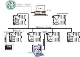 Khắc phục sự cố các vấn đề kết nối trong mạng (Phần 1)