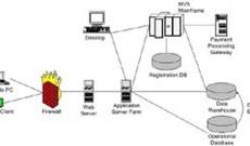 Capture lưu lượng mạng trong Windows XP và Windows Server 2003