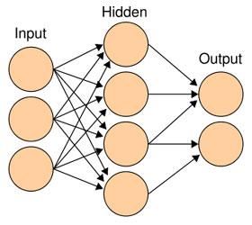 Khắc phục sự cố các vấn đề kết nối trong mạng - Phần 6