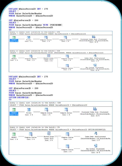 Cải tiến trong lệnh T-SQL của SQL Server 2008