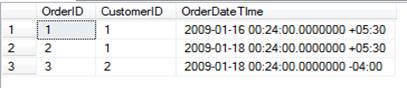 Cải tiến trong lệnh T-SQL của SQL Server 2008 (P.2)