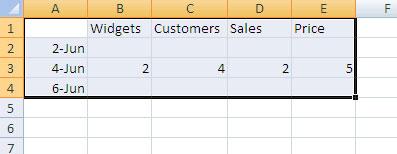 4 hinh2 Thao tác với dữ liệu
