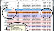 Tìm hiểu về tiến trình rundll32.exe