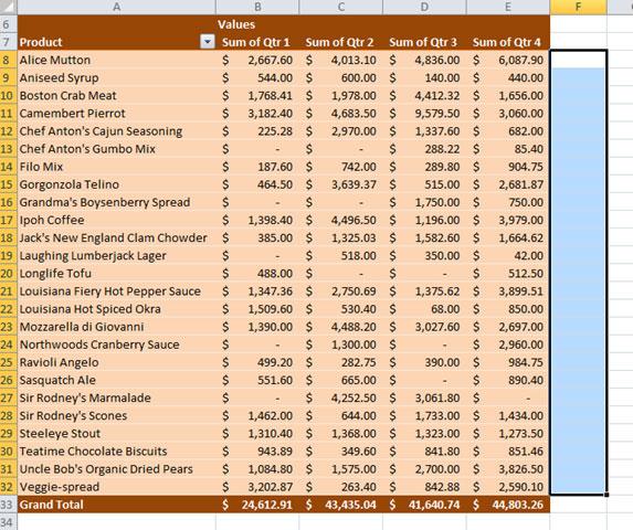 Cách tạo biểu đồ mini Sparklines trong Excel 2010, 2019 - Ảnh minh hoạ 12