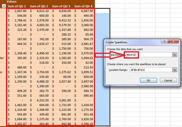 Cách tạo biểu đồ mini Sparklines trong Excel 2010, 2019 - Ảnh minh hoạ 14