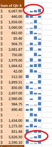 Cách tạo biểu đồ mini Sparklines trong Excel 2010, 2019 - Ảnh minh hoạ 16