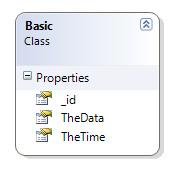mô hình cơ bản của MongoDB