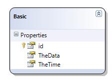 mô hình cơ bản của SQL Server