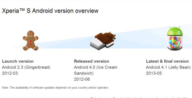 Sony dừng cập nhật phần mềm cho các điện thoại Xperia 2012 trừ Xperia T, TX và V