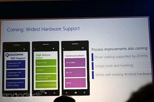 Windows Phone 8.1 sẽ hỗ trợ cả các thiết bị cấu hình thấp