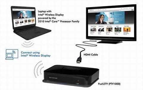 Những thay đổi của laptop 2011