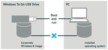 5 tính năng sáng giá của Windows 8 cho doanh nghiệp