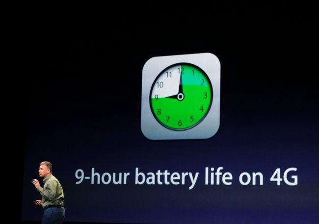 5 mẹo nhỏ tiết kiệm đáng kể thời lượng pin iPad