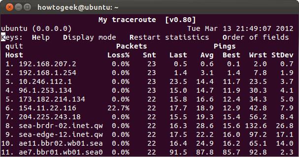 Lệnh mtr trên Linux