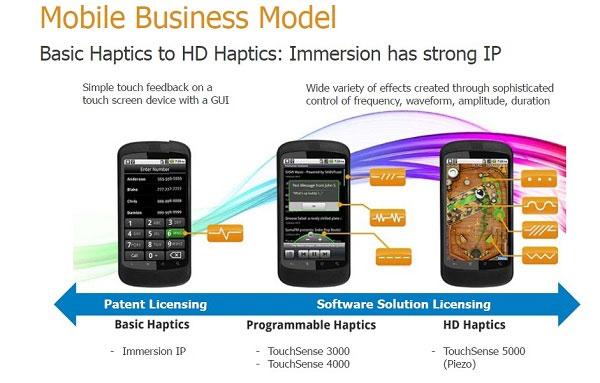 HTC sắp bị lôi ra tòa về bằng sáng chế liên quan đến cảm ứng