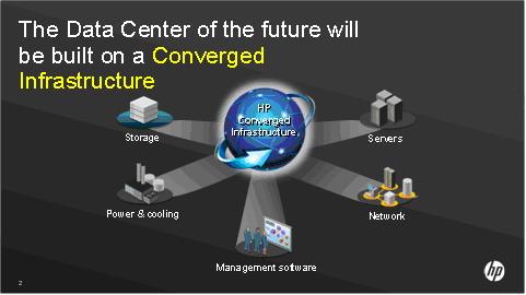 HP công bố đã tích hợp xong hệ thống lưu trữ tiện ích 3PAR