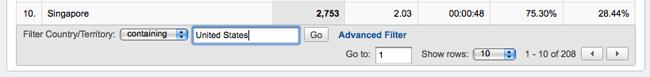 Google Panda - Thuật toán cho thứ hạng thật?