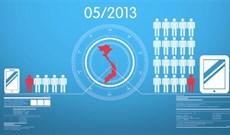 Video Infographic về cuộc chiến ứng dụng nhắn tin di động tại Việt Nam