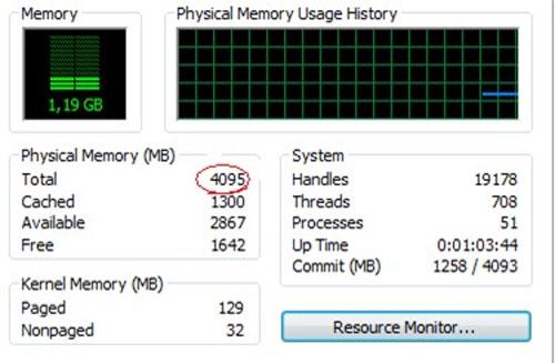 Nhận hết 4GB RAM trên Windows 7 32-bit