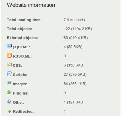 Tăng cường hiệu quả và bảo mật Website với CloudFlare
