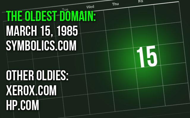 Thế giới website qua những con số