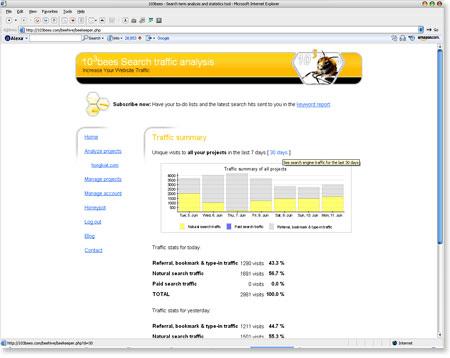 Các bộ thống kê web miễn phí tốt nhất