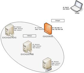Xóa bỏ phần domain SMTP cũ khỏi mailbox Exchange 2007