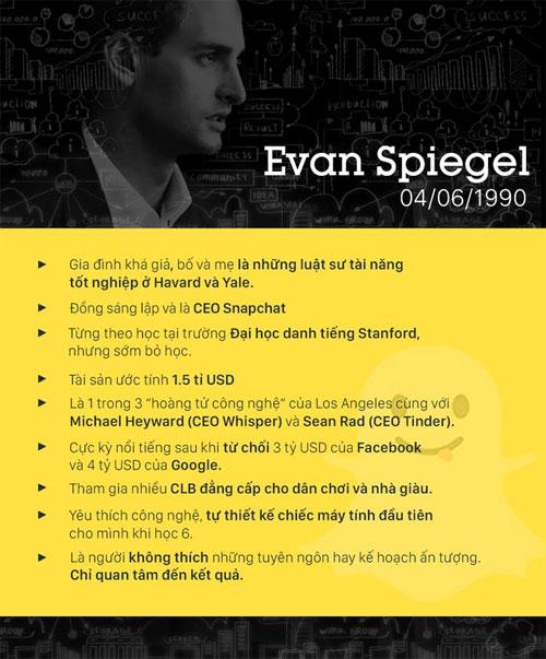 Những dấu mốc trong cuộc đời của Evan Spiegel
