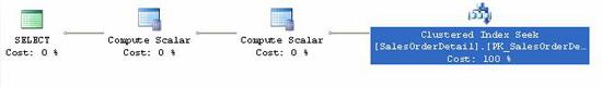 Những thói quen tốt khi viết câu lệnh T-SQL (Phần 2)