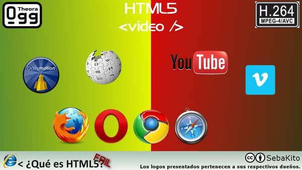 Những điều cần biết về HTML5