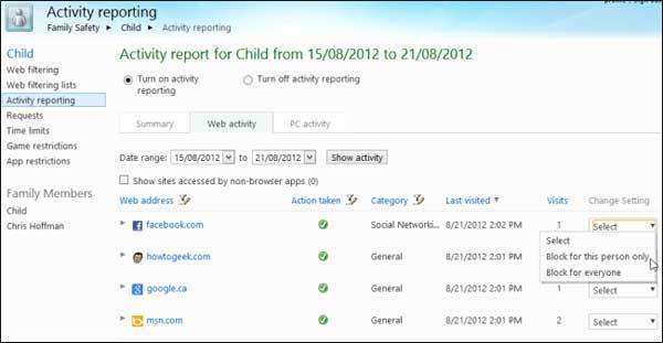 Giám sát và quản lý hoạt động máy tính trên Windows 8 Family7
