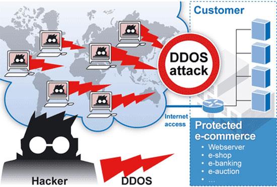 Hanoi Telecom ra mắt giải pháp chống tấn công mạng