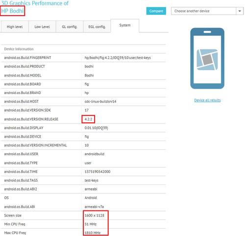 HP thử nghiệm thiết bị Android với tỷ lệ màn hình như iPad