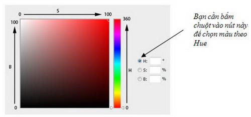 PhotoShop - Bài 2: Lý thuyết màu