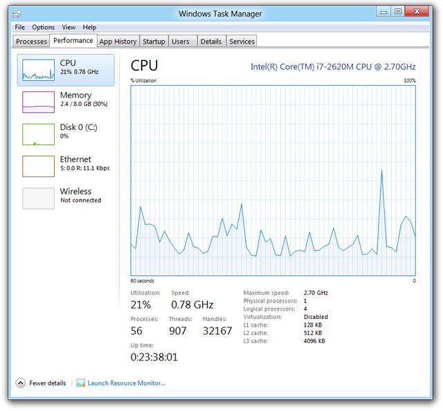 Windows 8: Thay đổi táo bạo
