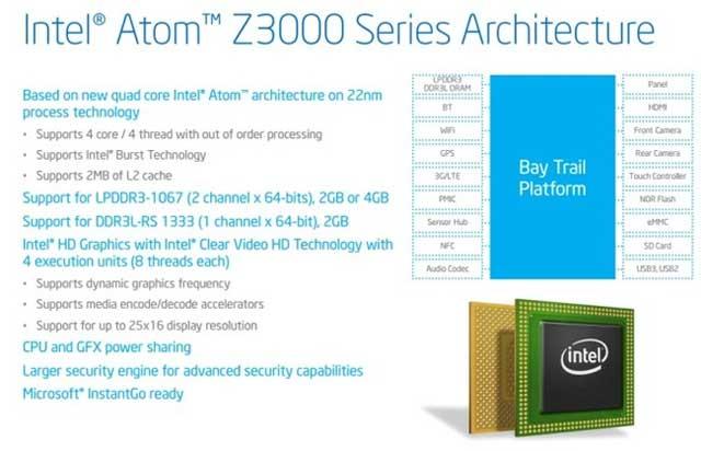 5 điều cần biết về chip Bay Trail của Intel