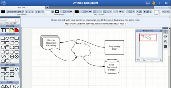 Một số công cụ hỗ trợ tạo biểu đồ trực tuyến