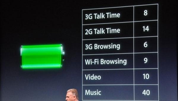 """Người dùng chê pin iPhone 4S """"chết yểu"""""""