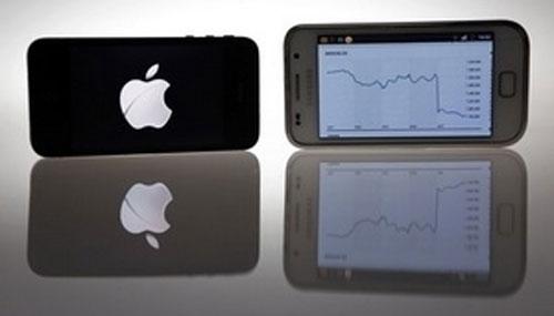 Samsung sẽ ngừng bán màn LCD cho Apple từ 2013