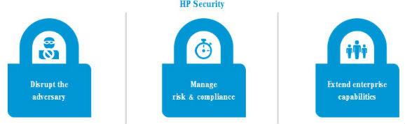 HP kêu gọi khách hàng xem xét lại chiến lược bảo mật