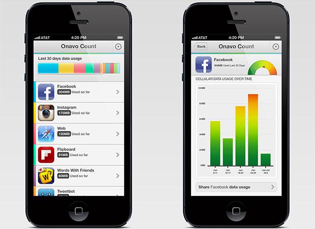 Facebook mua công nghệ giúp tiết kiệm dữ liệu trên di động