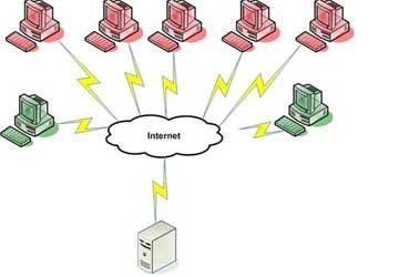 40 website Thụy Điển bị tấn công DDoS DDoS
