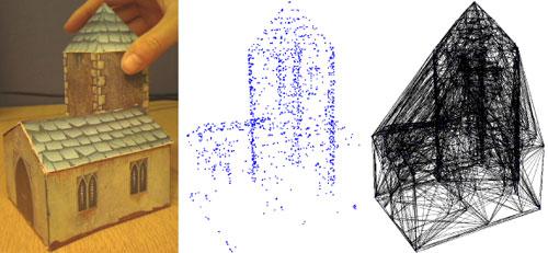 Công nghệ ProFORMA biến webcam bình thường thành máy quét 3D