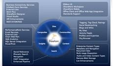 Cấu hình, thiết lập Incoming và Outgoing Email trên SharePoint 2010 - Phần 3