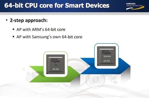 Samsung tính chuyện phát triển chip 64-bit riêng