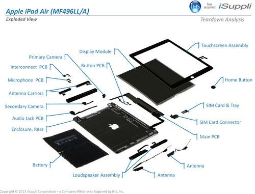 Chi phí sản xuất iPad Air rẻ hơn iPad 3