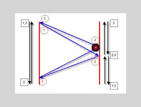 Flash CS4: Tạo trò chơi bóng bàn đơn giản